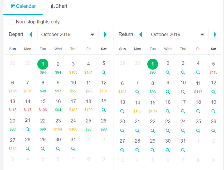 chart how to use skyscanner showing cheapest days and months to fly