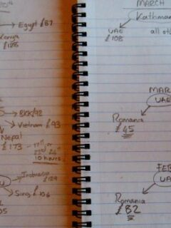 planning a big trip. the process of booking flighs and accommodation for a long travel adventure