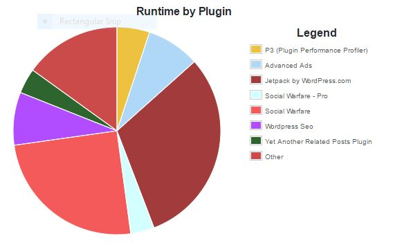 p3 plugins