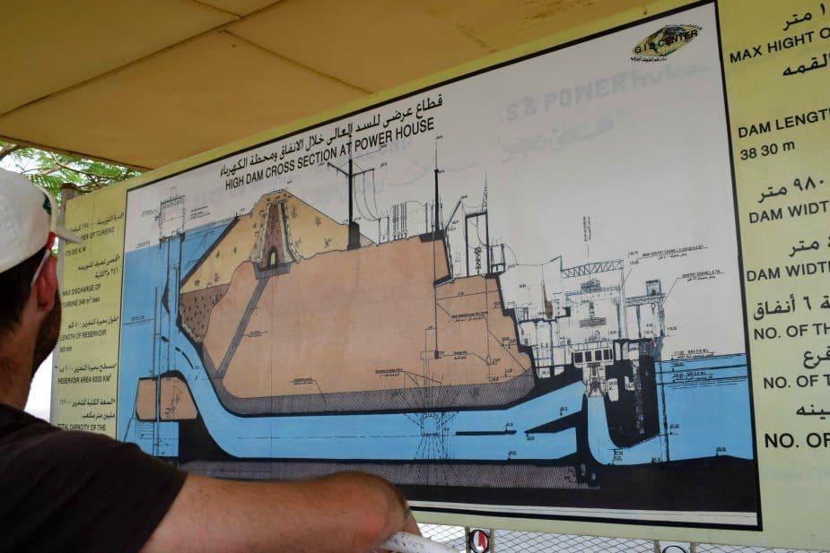 High Aswan Dam Cross Section