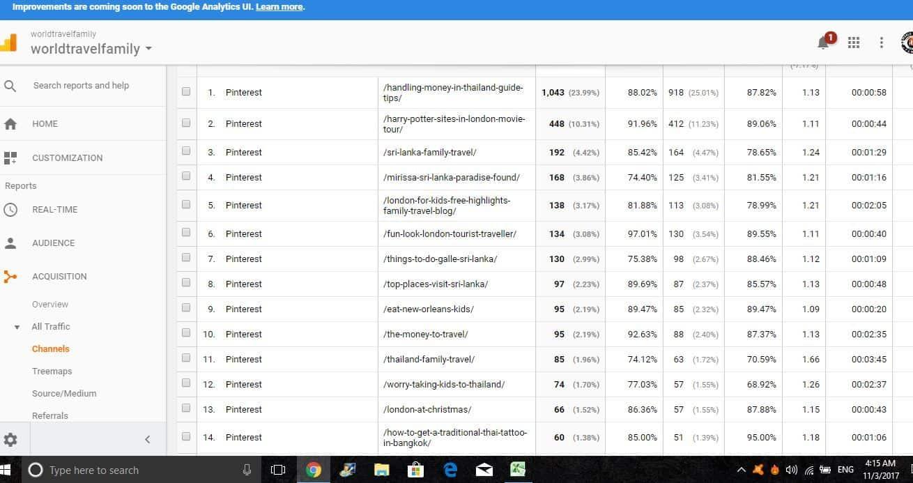 Pinterest Data Google Analytics clicks from Pinterest, last 30 days, same period