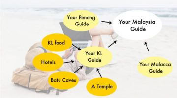 Site Structure and What to Blog About