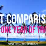 Gap Year Costs Comparison