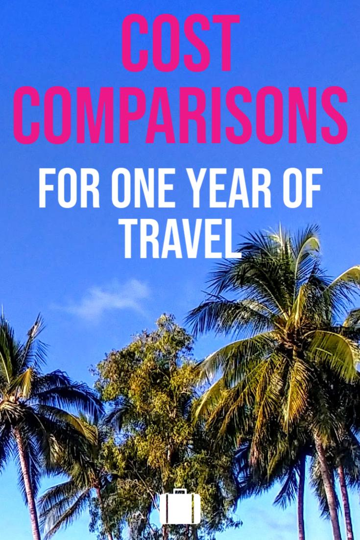 一年旅行的费用比较(1)